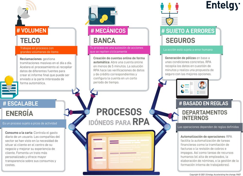 Infografa-PROCESOS-RPA.jpg
