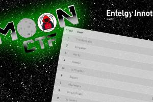 InnotecLabs primer clasificado en el campeonato organizado por Hack Madrid