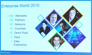 Enterprise World 2015
